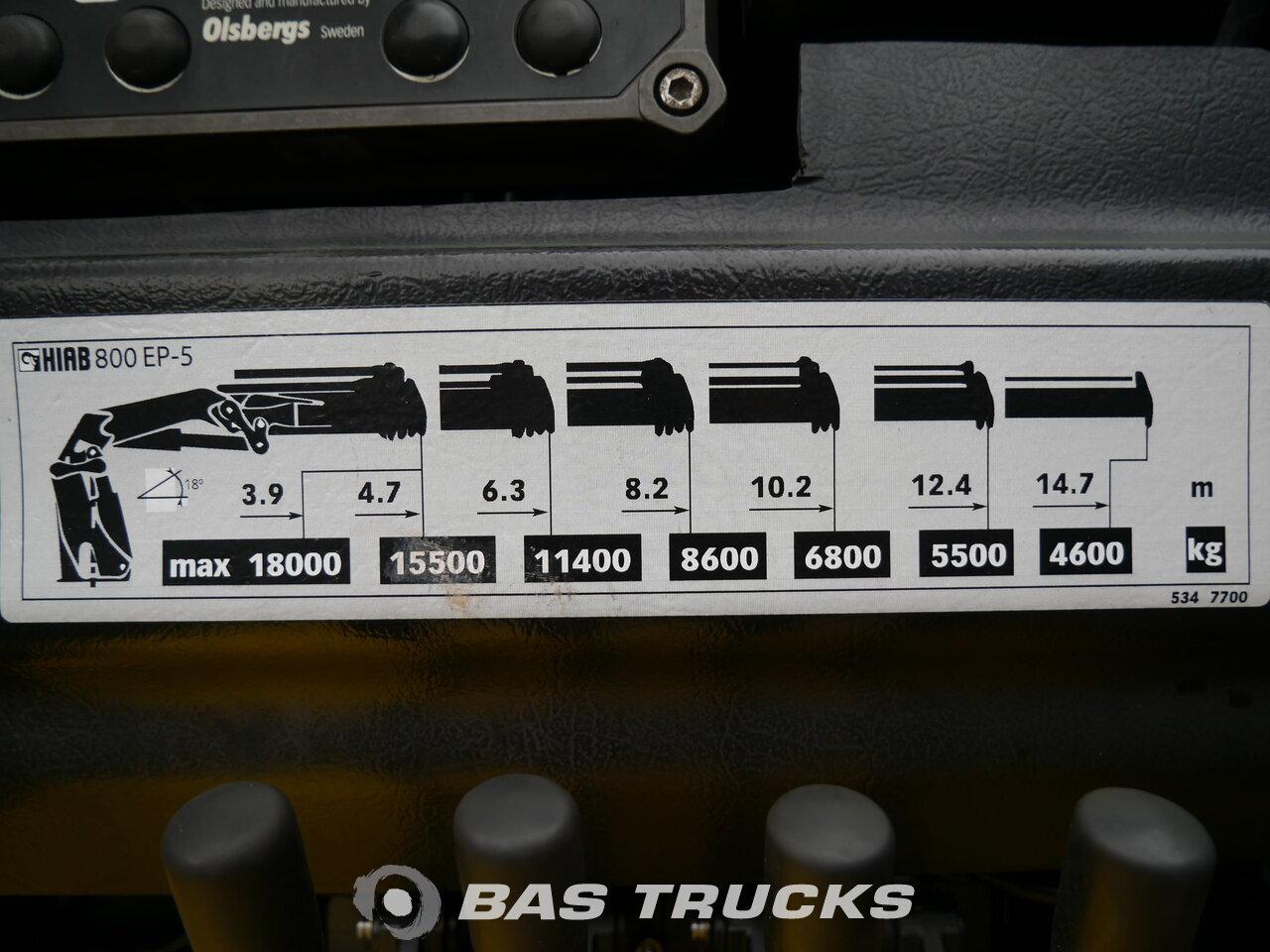 photo de Occasion Camion Mercedes Actros 4146 K 8X4 2006