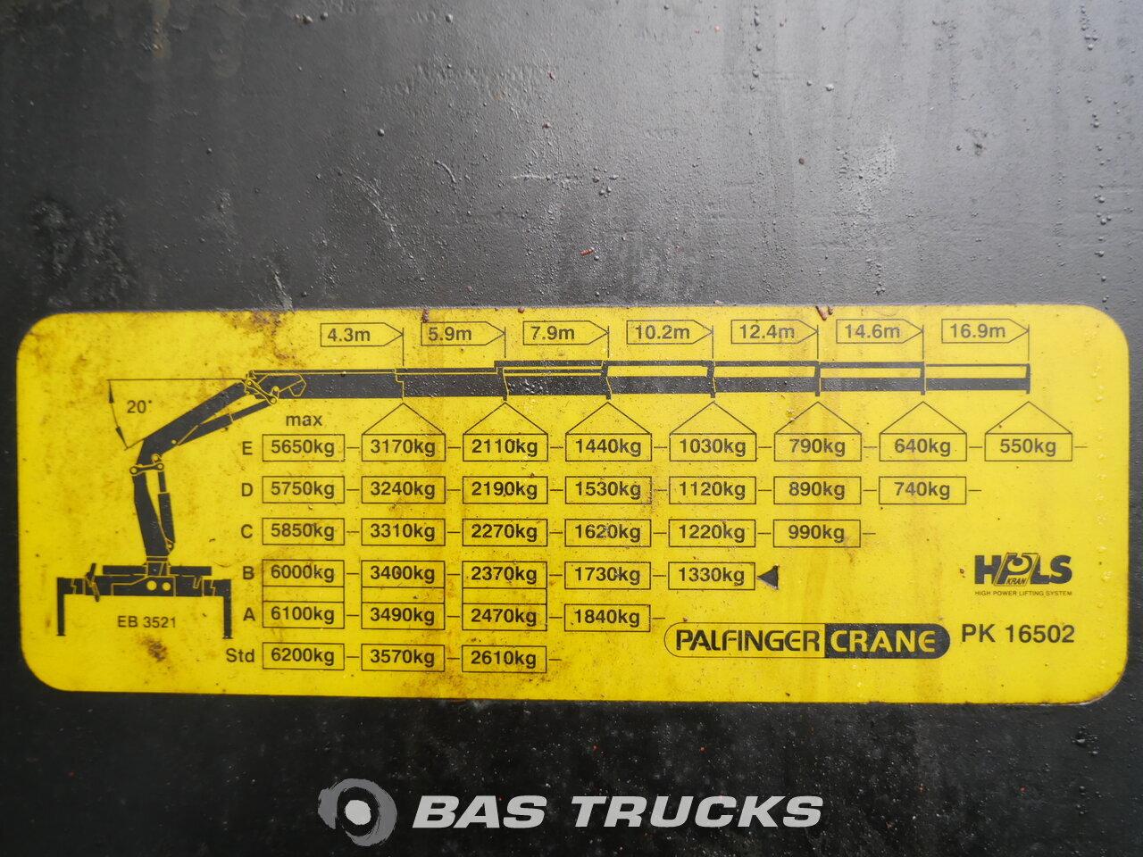 photo of Used Truck + Trailer MAN TGA 26.440 XXL 6X2 2008