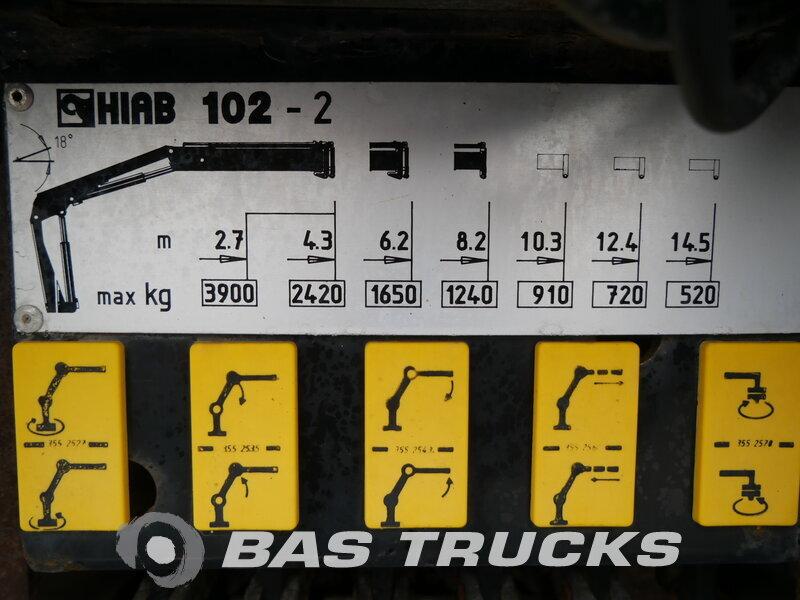 photo of Used Truck Renault Premium 270 4X2 2004