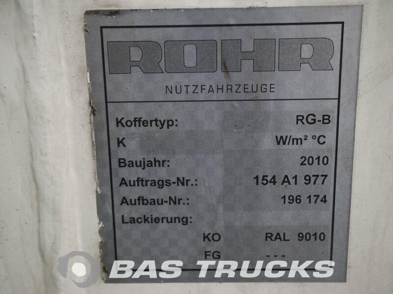 photo of Used Various Rohr RG-B 2010